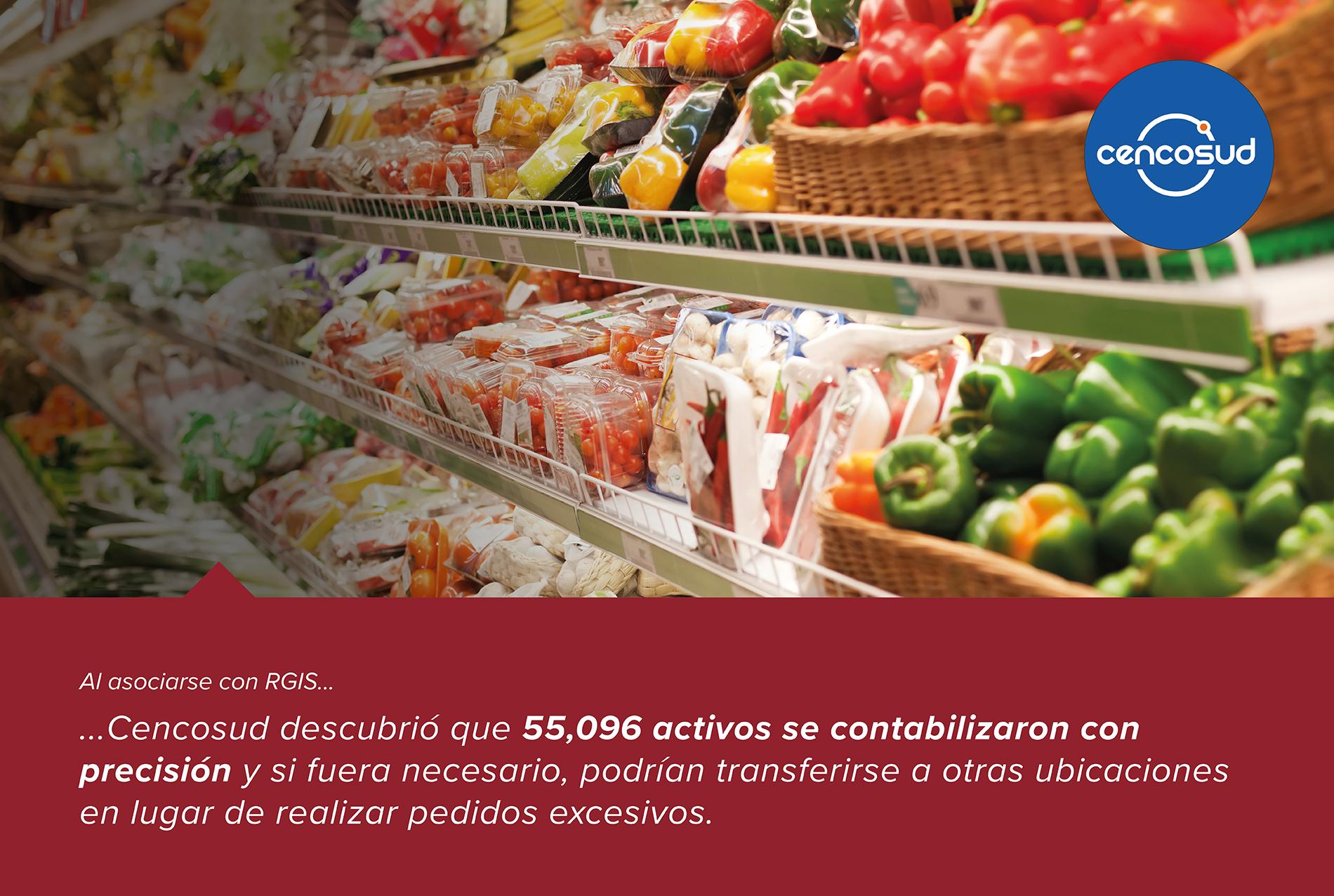 Conteo de activos fijos de Retail en varios países