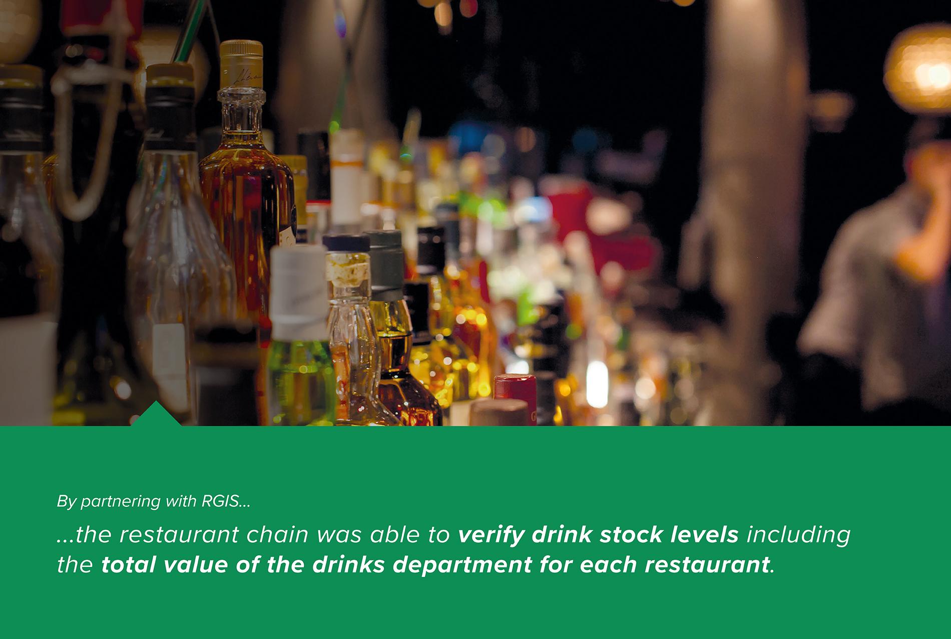Restaurant Monthly Drinks Audit