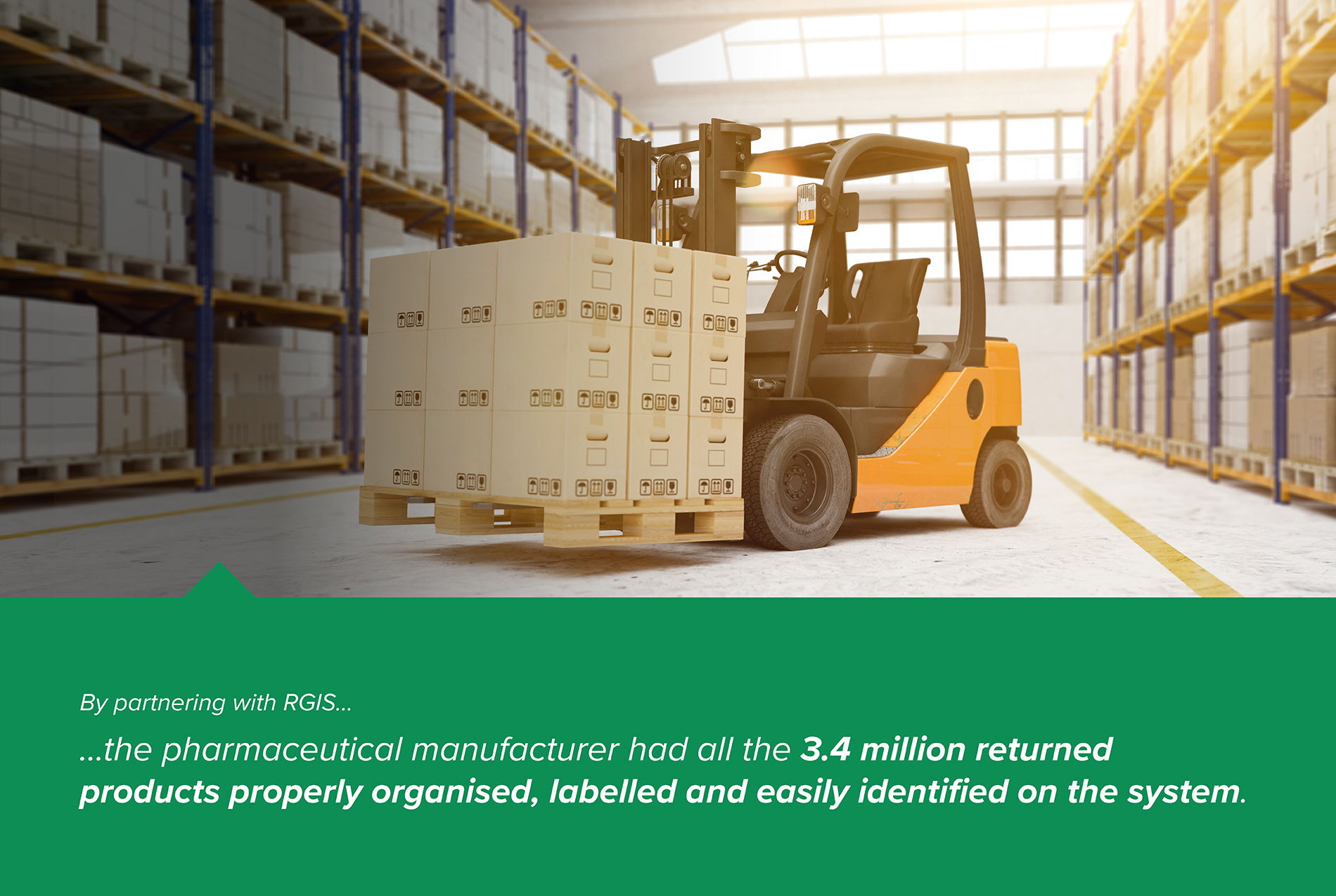 Organisation and Labelling of Returned Products in Warehouse