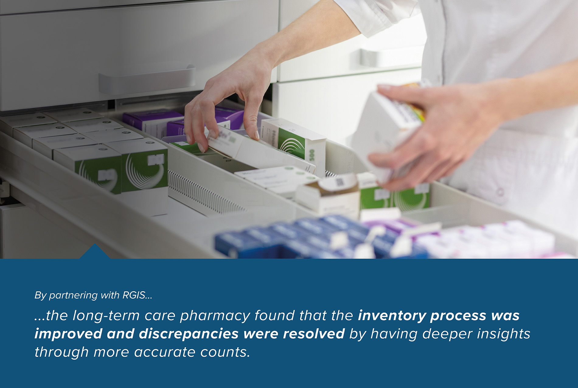 Long-Term Care Pharmacy Inventory Count