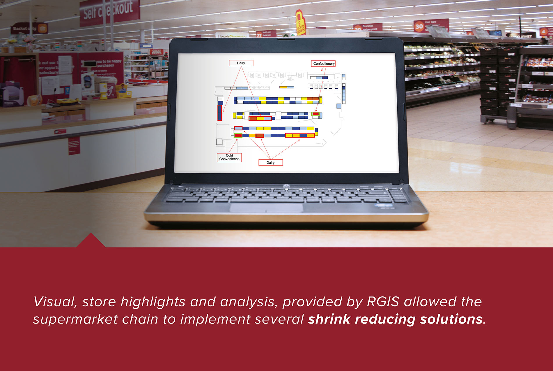 Visual store insights on a laptop