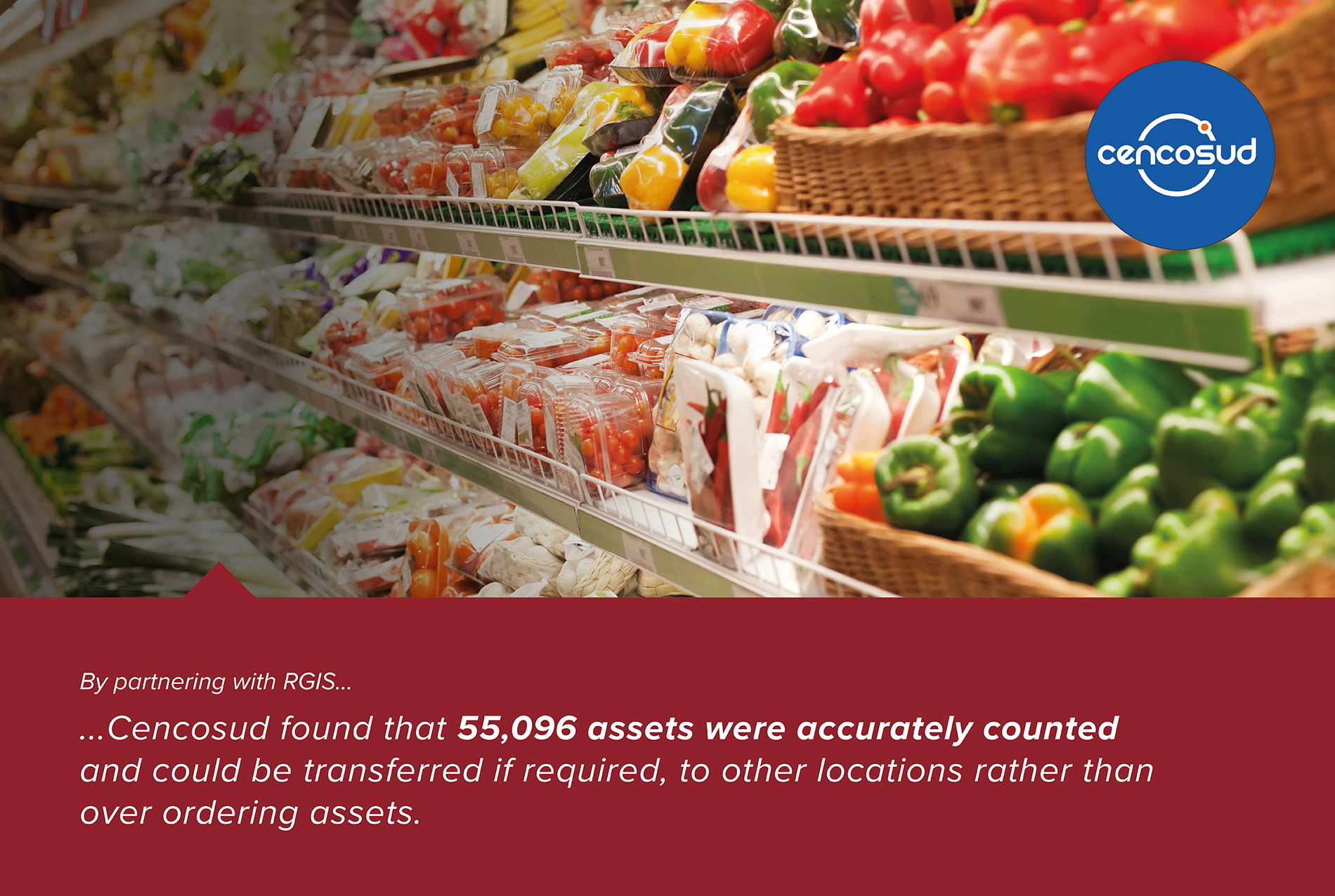 Retail Fixed Asset Count Across Multiple Countries