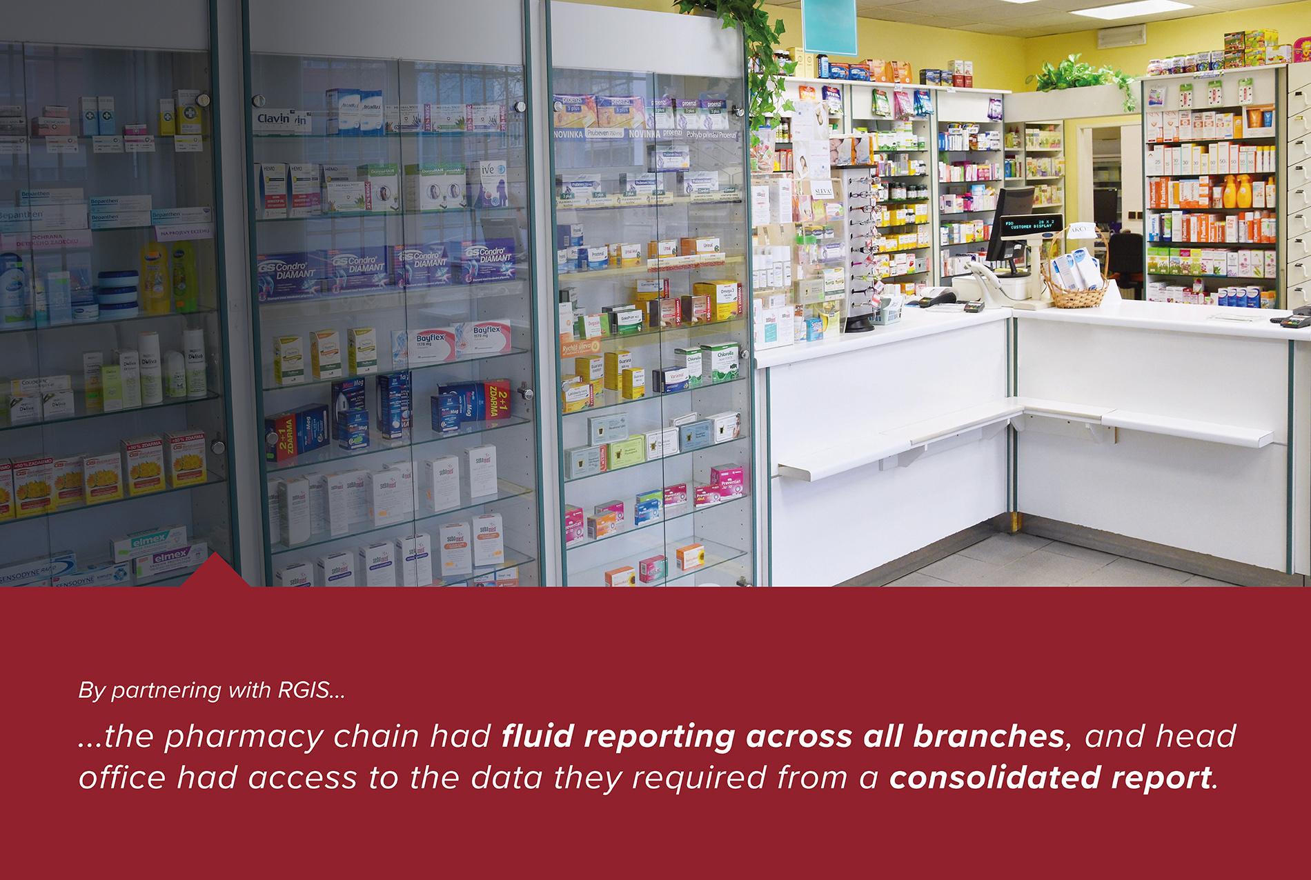Nationwide Pharmacy Store Stocktake