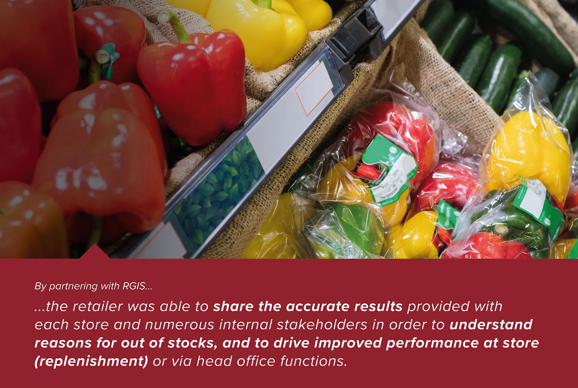 Measuring on-shelf availability