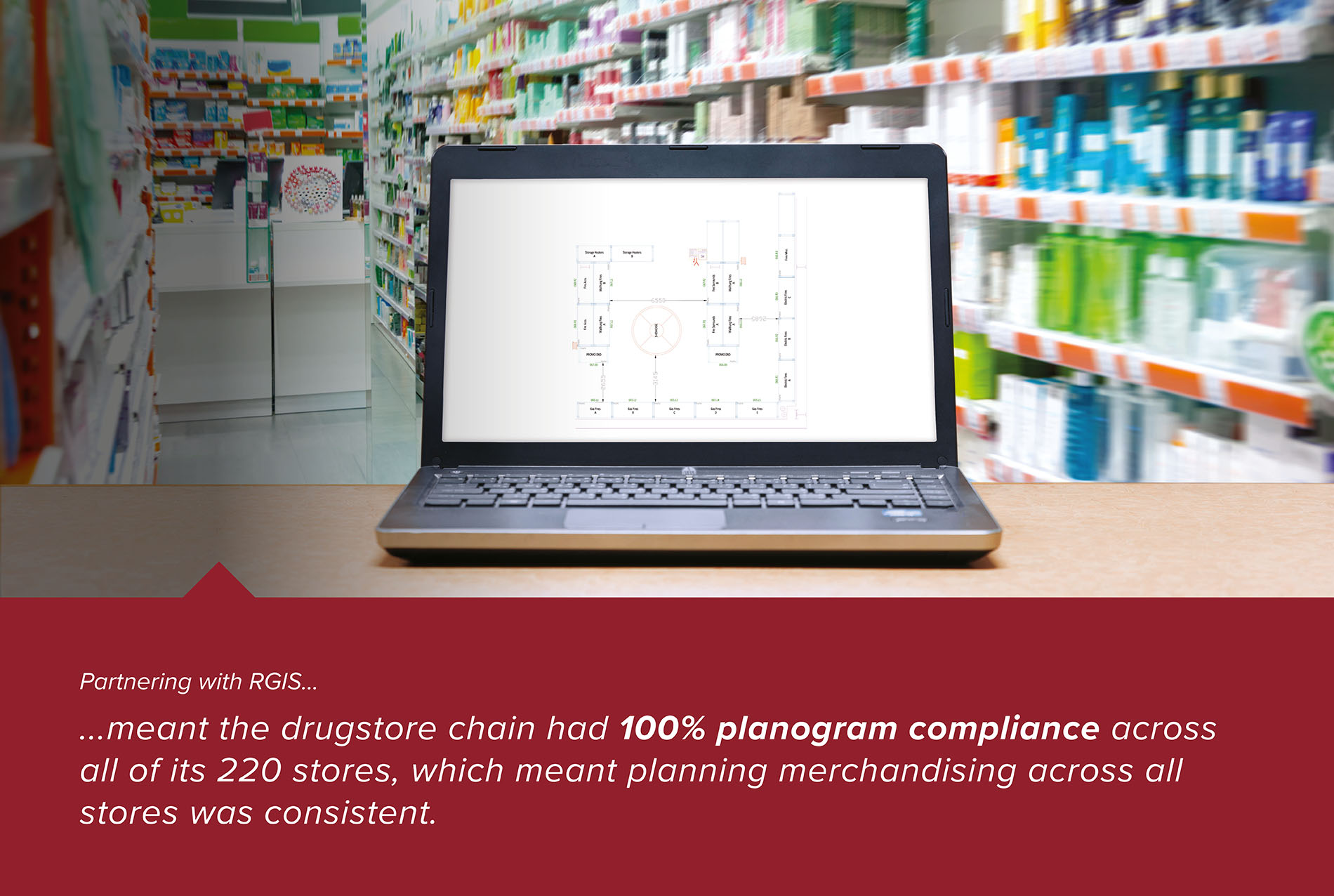 RGIS Case Study of Store Planogram Compliance