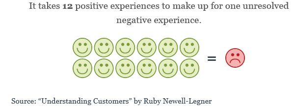 positive customer.JPG